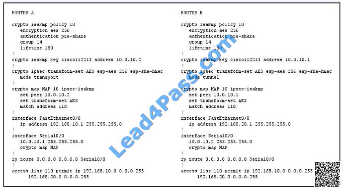 lead4pass 640-554 exam question q13