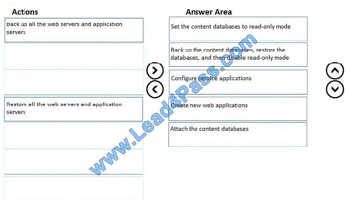 lead4pass ms-301 exam question q7-1
