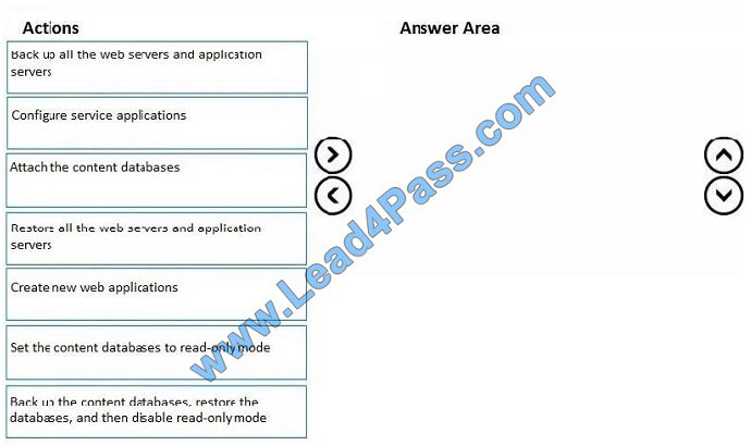 lead4pass ms-301 exam question q7