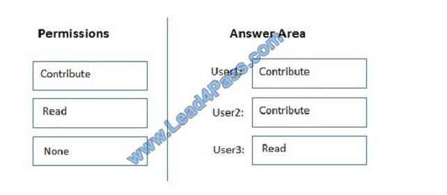 lead4pass ms-301 exam question q8-2