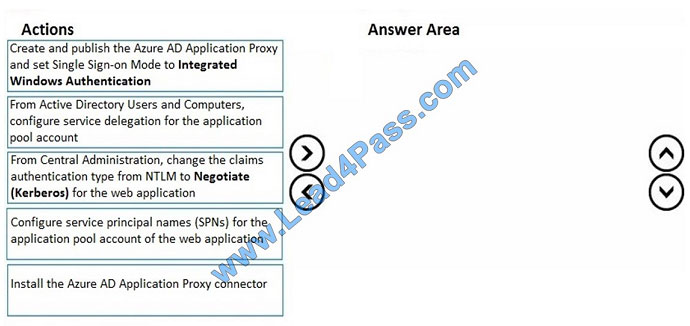 lead4pass ms-301 exam question q9-1