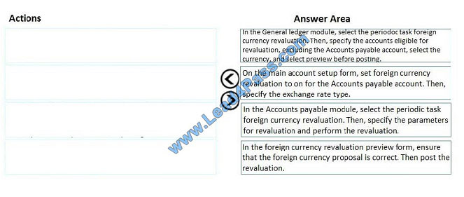 lead4pass mb-310 exam question q10-1