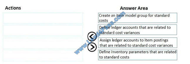 lead4pass mb-310 exam question q12-1