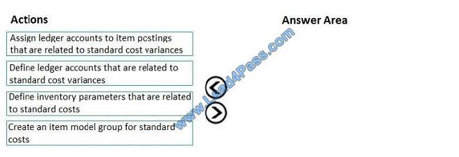 lead4pass mb-310 exam question q12