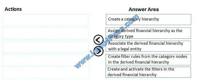 lead4pass mb-310 exam question q4-1