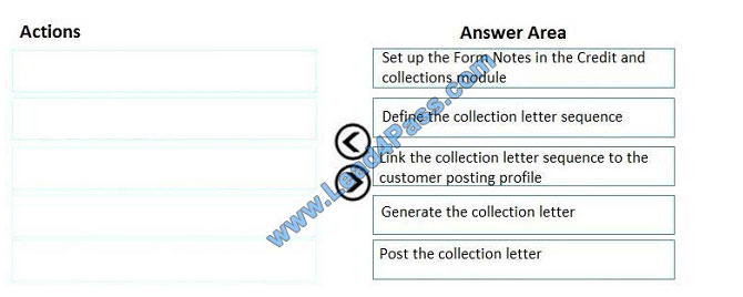 lead4pass mb-310 exam question q9-1