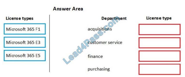 vcecert ms-900 exam questions q11-1