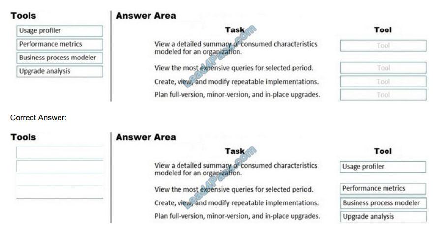 lead4pass mb-700 exam questions q10