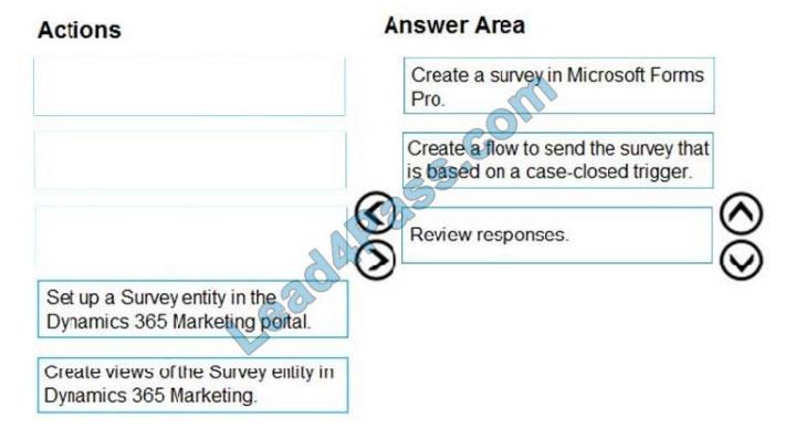 lead4pass mb-901 exam questions q2-1