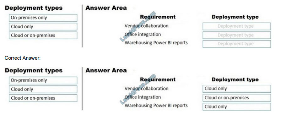 lead4pass mb-700 exam questions q9