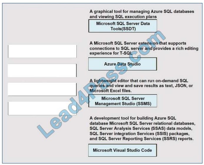 lead4pass dp-900 exam questions q2-1