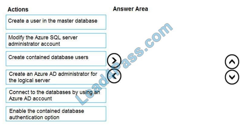 lead4pass dp-300 exam questions q5