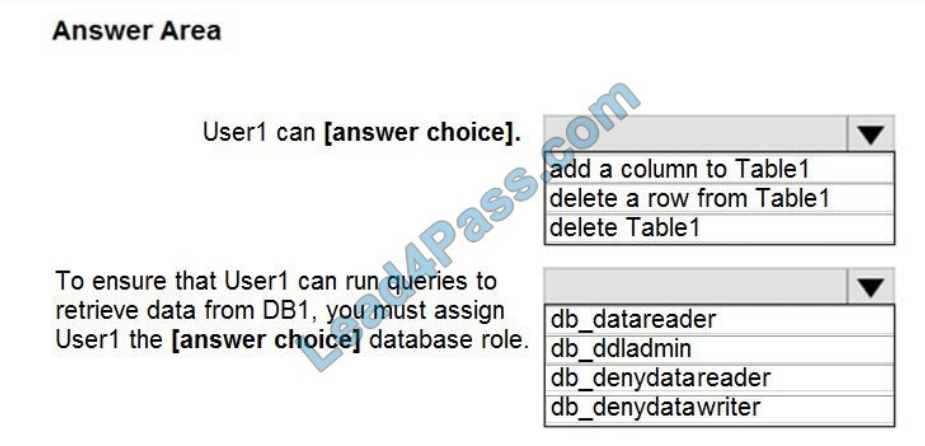 lead4pass dp-300 exam questions q9-1