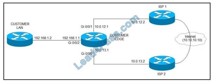 [2021.3] lead4pass 300-410 practice test q1