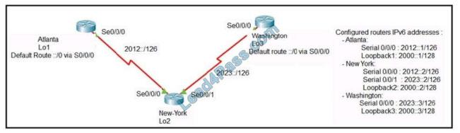 [2021.3]lead4pass 200-301 practice test q13