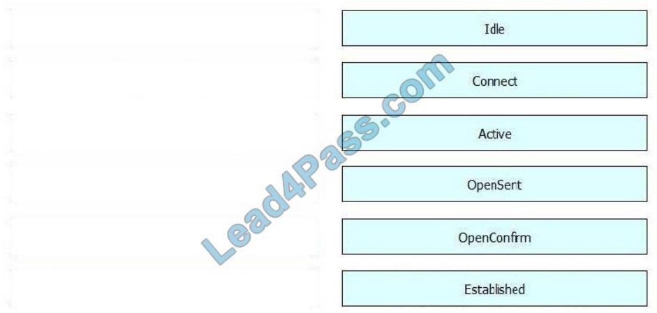 cisco 300-410 exam questions q12-1