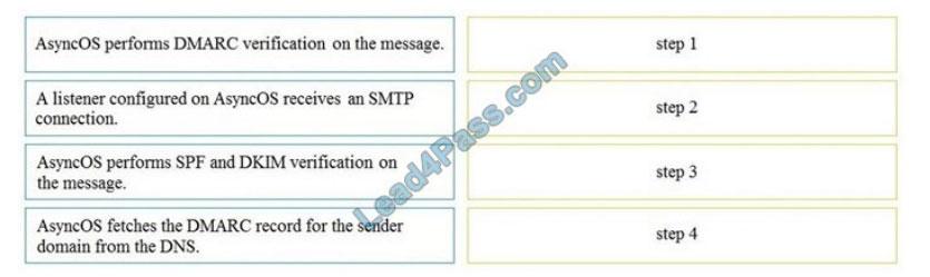 cisco 300-720 exam questions q13