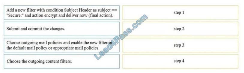 cisco 300-720 exam questions q15