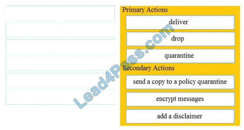 cisco 300-720 exam questions q4-1